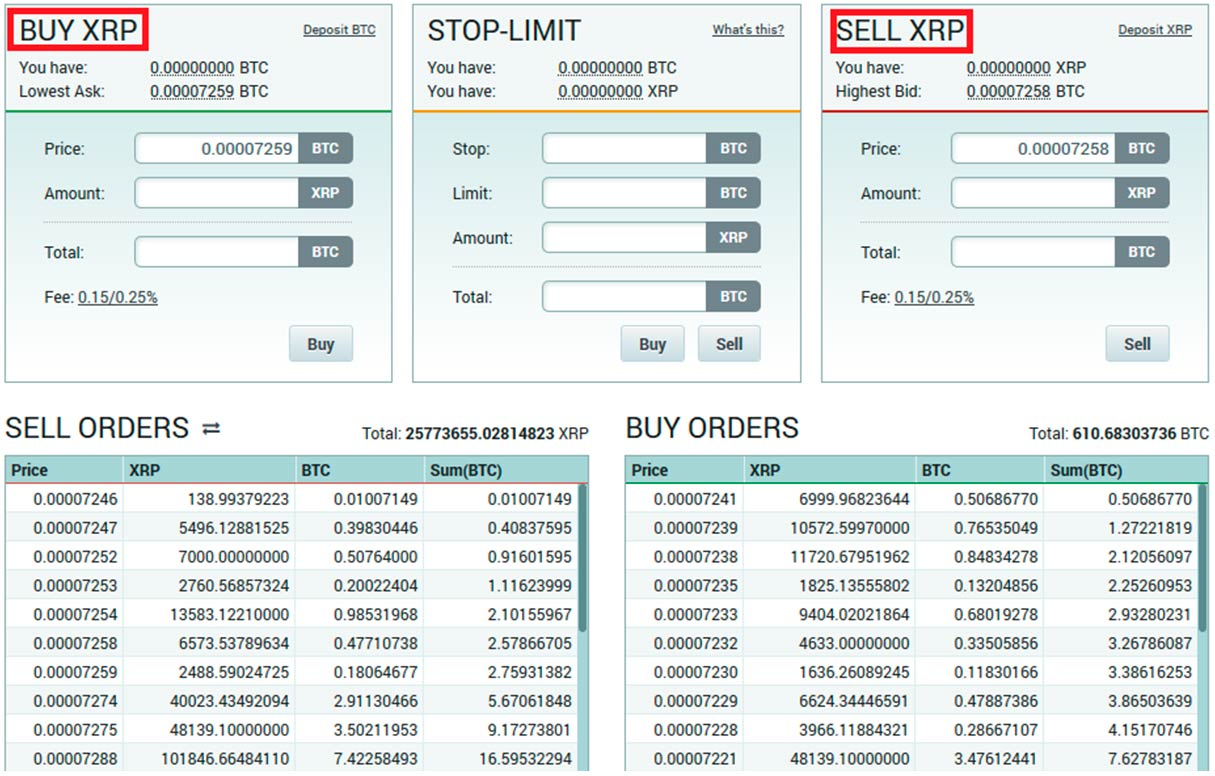 Poloniex for cryptotraders