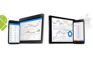 Metatrader 5 for mobile